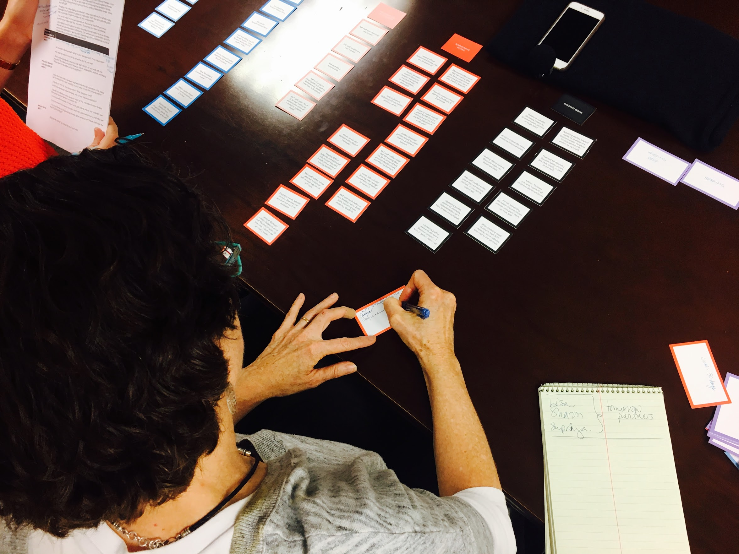 Internal Stakeholder process exercise