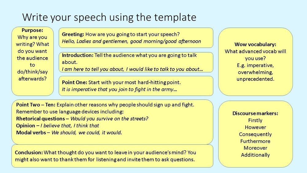 Speech template complete with example speech plan -