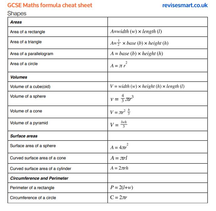Maths Formula Cheat sheet from revisesmart.co.uk -