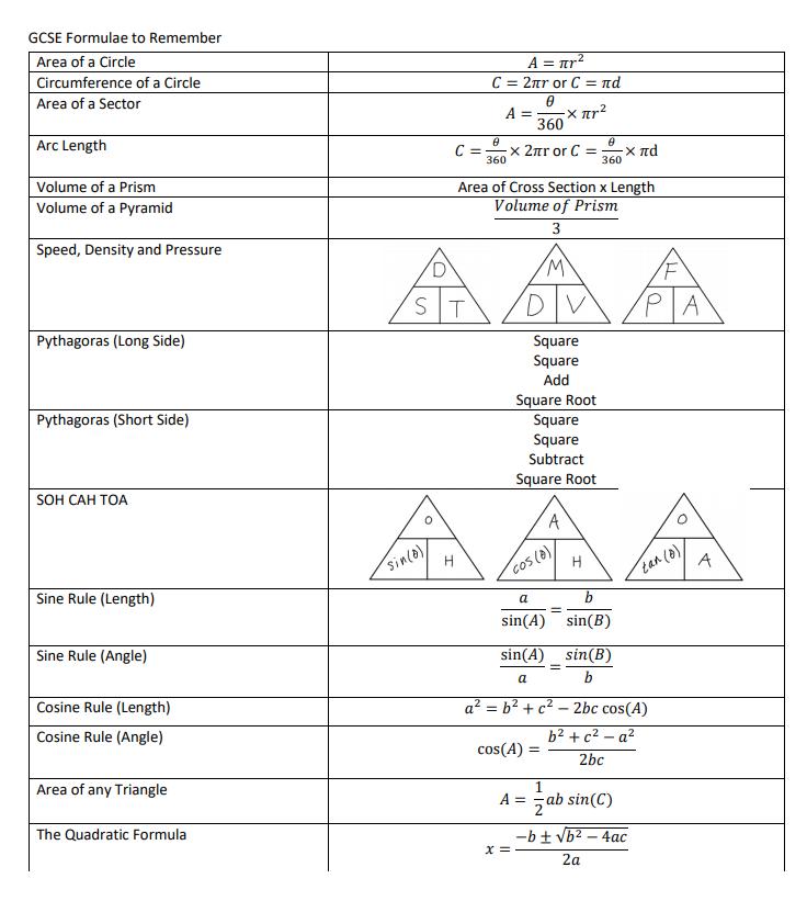 More Maths Formulae. Credit to MathsGenie.com -