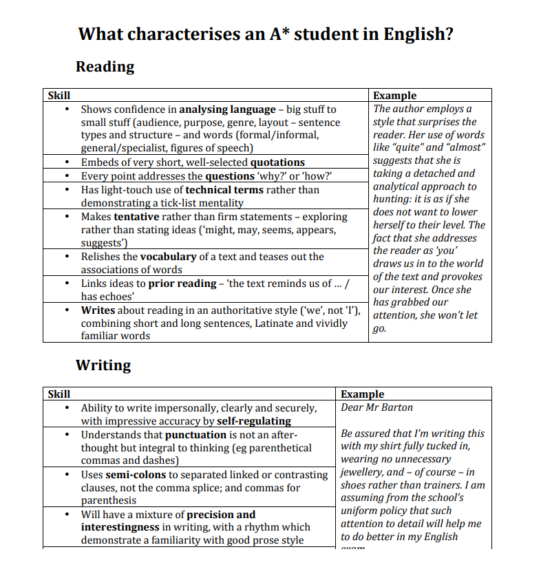 How to become an A* student in English. Credit to Geoff Barton. -