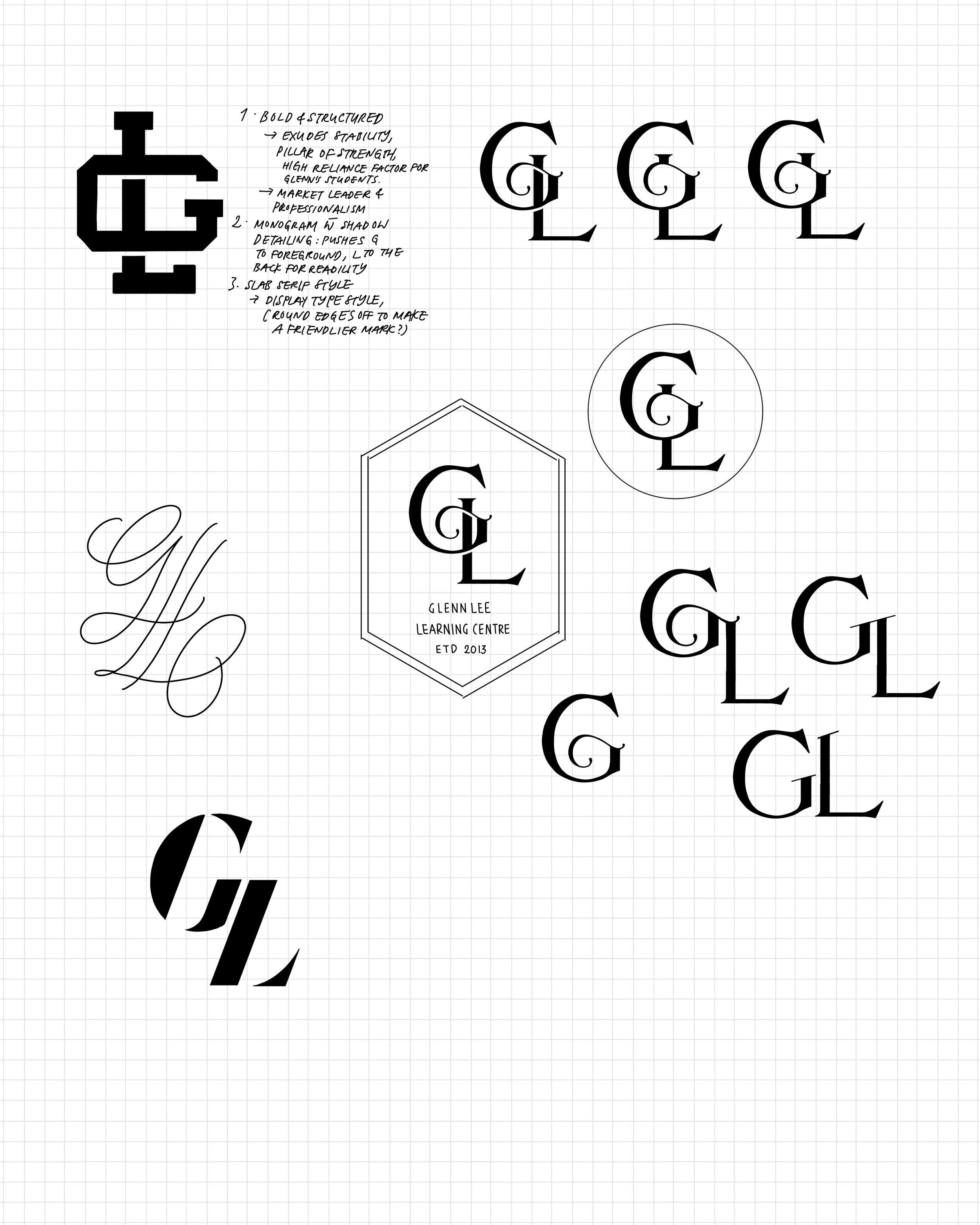 Process logo sketches.jpg