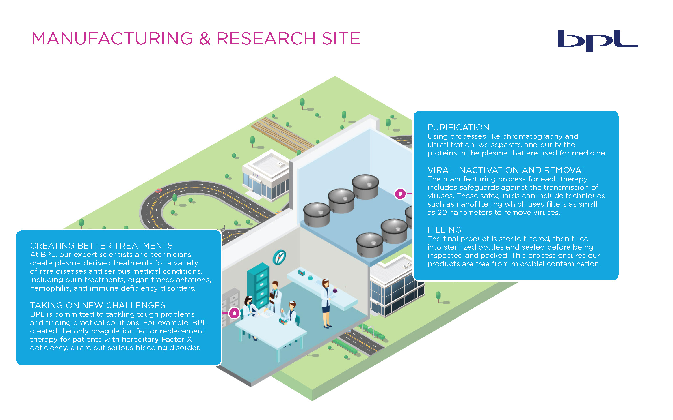 BPL_Plasma_Ecosystem stacked graphicwith pop ups_Page_7.jpg