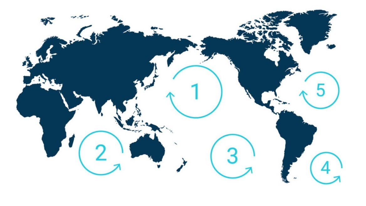 """2. where does plastic even go? - Discovery channel released a video explaining how plastic is accumulating in the ocean in the form of """"garbage patches"""". One of these patches is already the size of Texas and is very close to home.Image @theoceancleanup"""