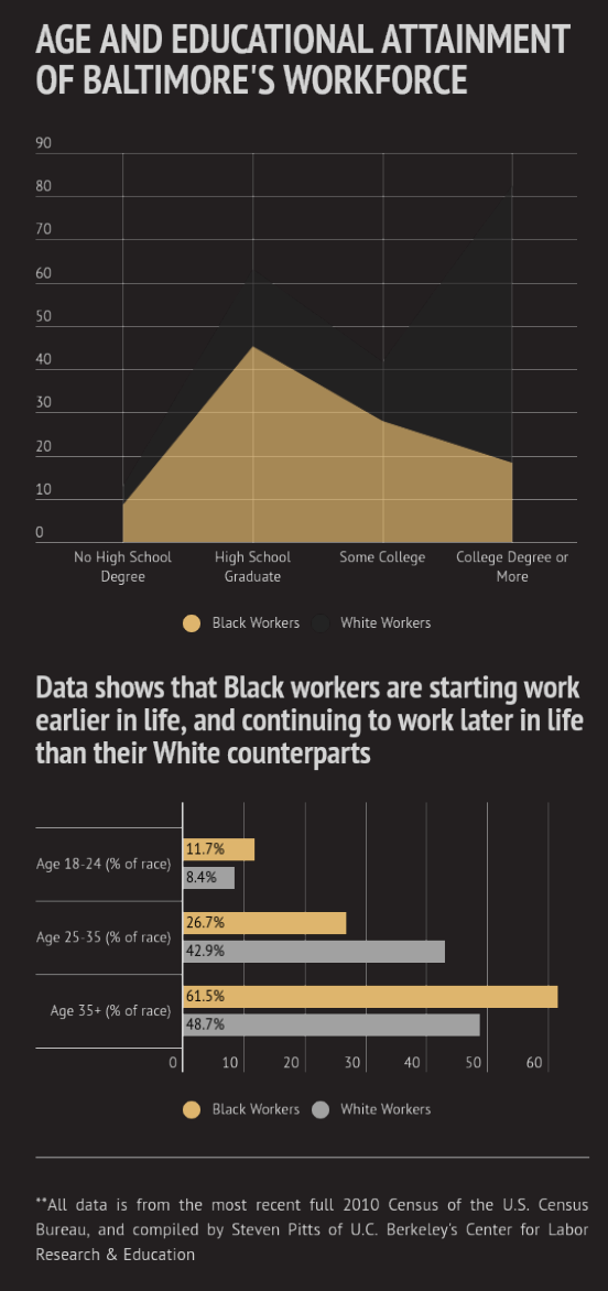 Age and educational attainment.png