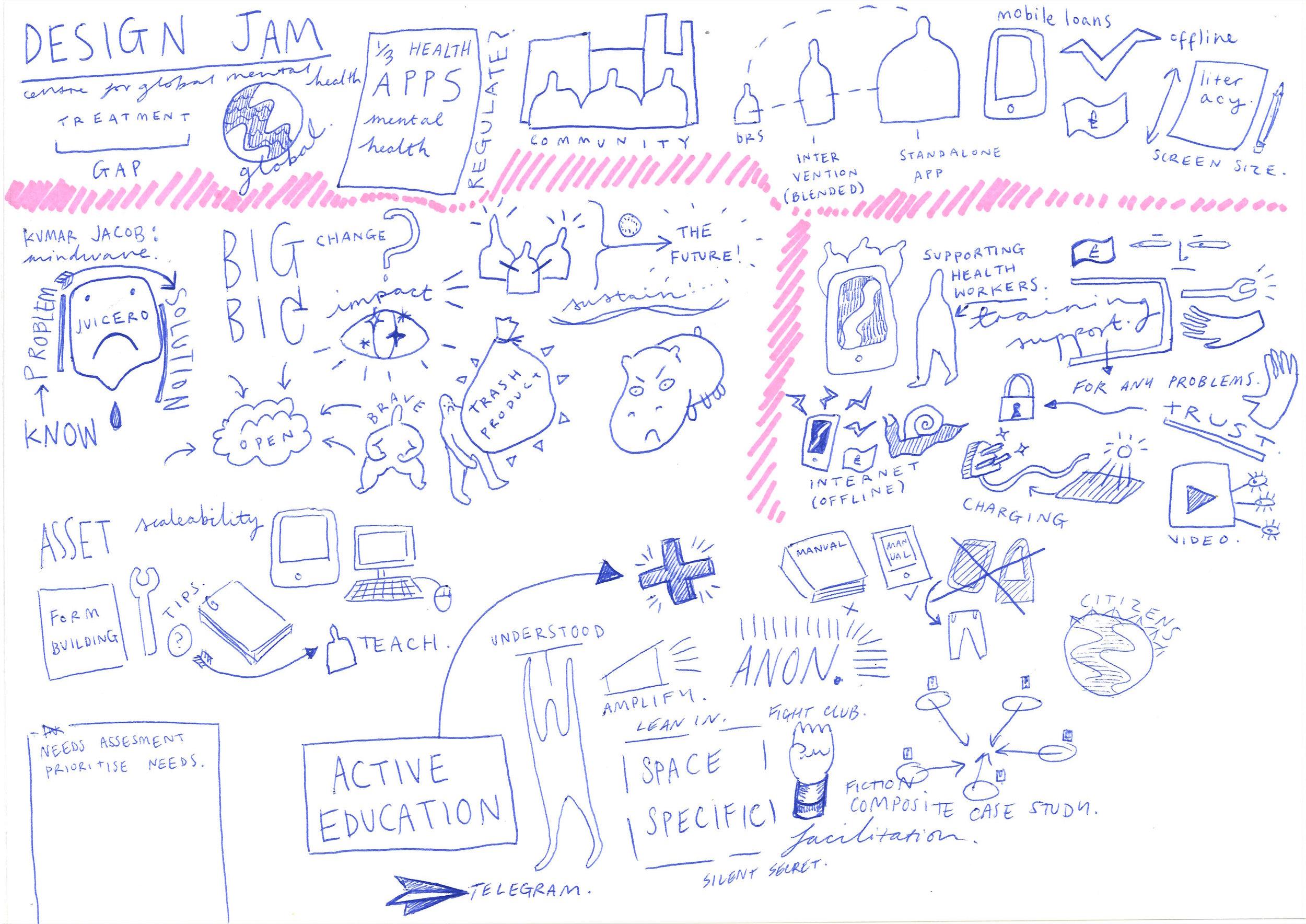 Design Jam Lunchtime.jpg