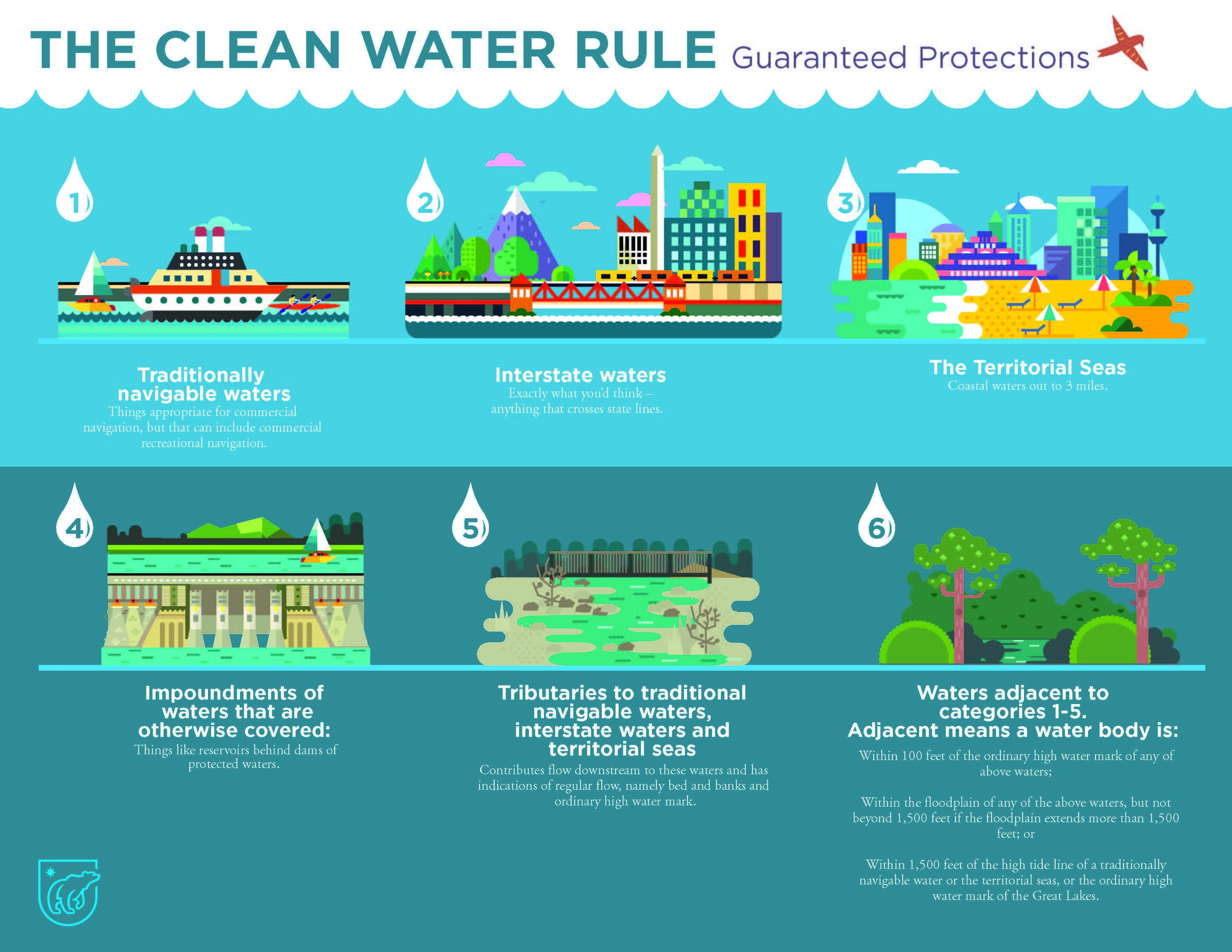 Figure 1. Examples of the jurisdictional categories under the Clean Water Rule. Source:  Friends of the Rappahannock .