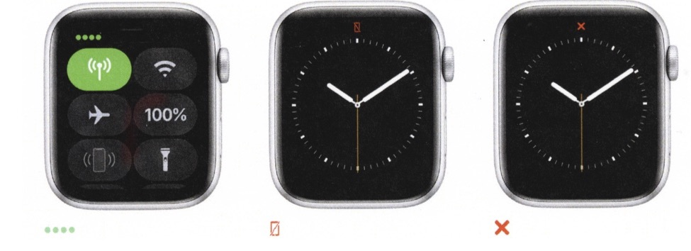 Left: Watch connected to a cellular network. Center: Watch not connected to your iPhone. Right: Lost connection to cellular network