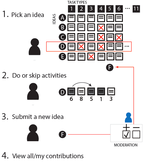 commcrit-workflow-diagram.png