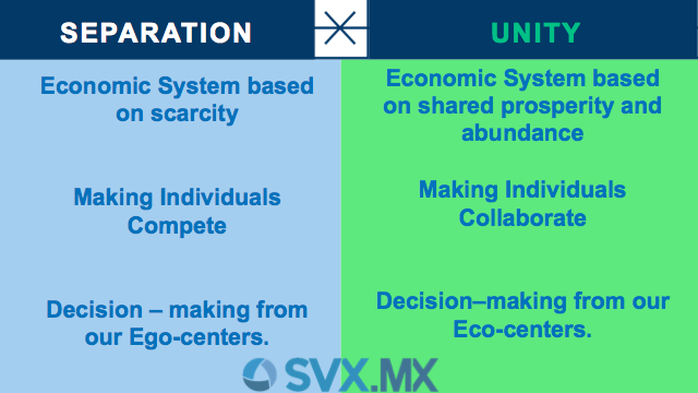 The old economic paradigm; the new economic paradigm.