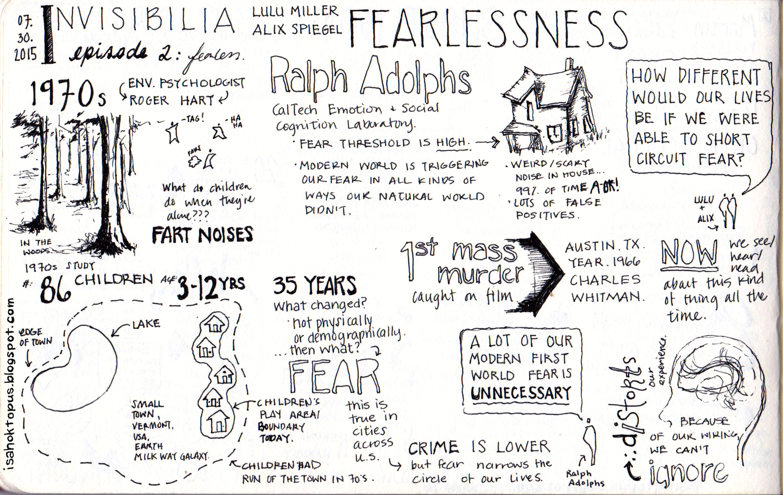 Visual Notes of Invisibilia Podcast. Episode 2: Fearless (2014)