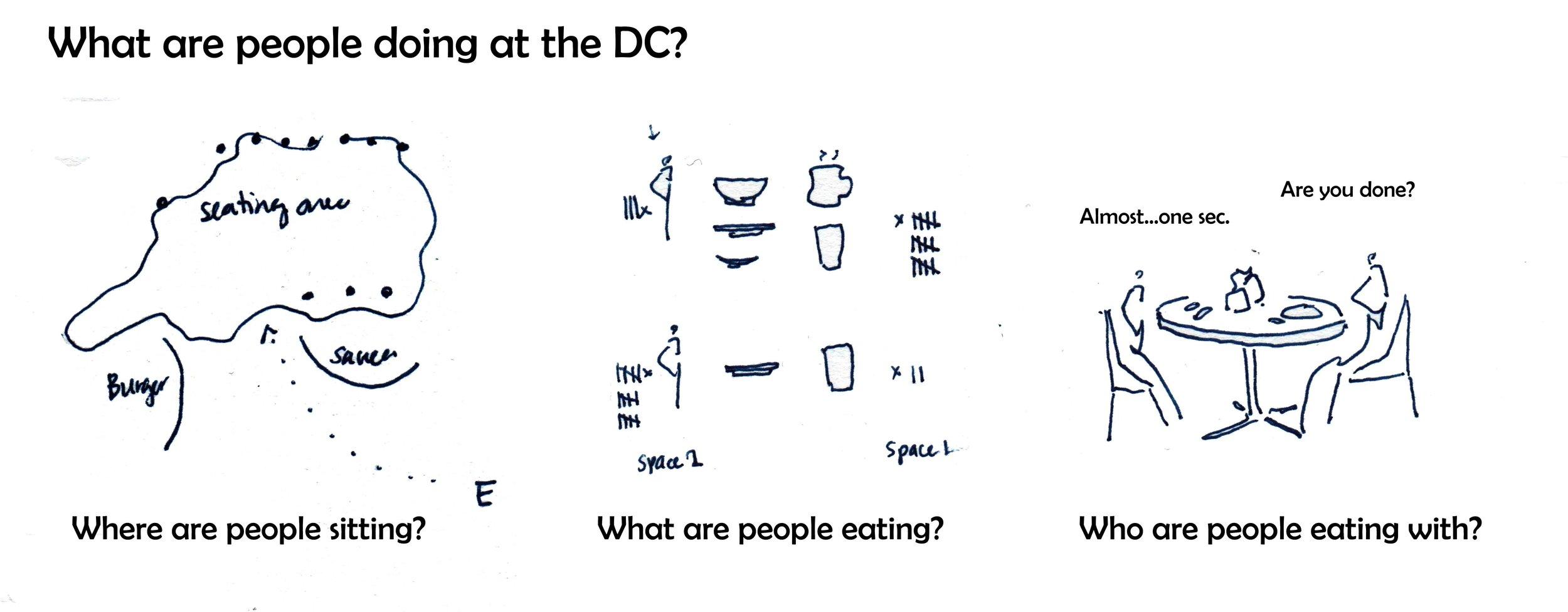 Eating in DC 5.jpg