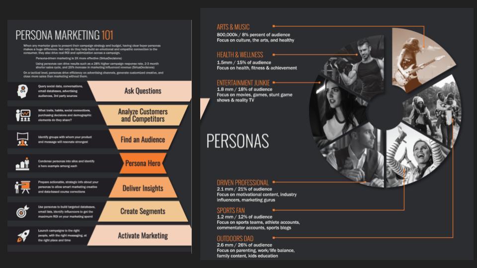 Oniracom | Presentation | The Future of Place Intelligence (Norion)-4.jpg