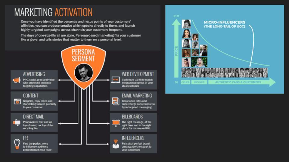 Oniracom _ Presentation _ The Future of Place Intelligence (Norion) (1).jpg