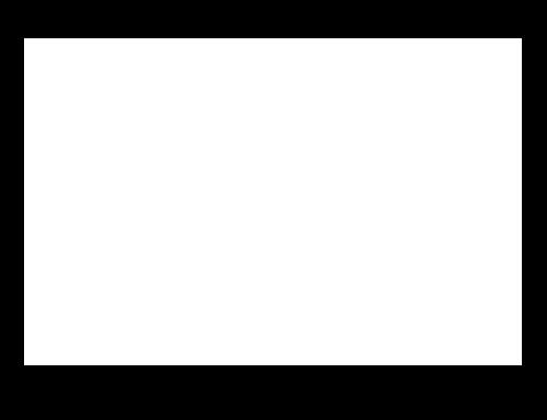 Oniracom - Creative Intelligence Agency