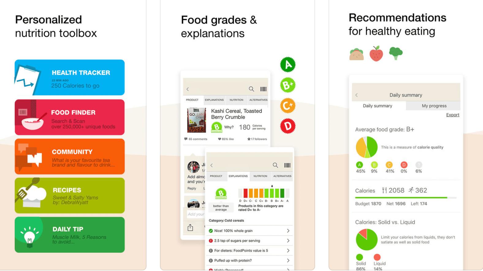 Fooducate via  Lifewire