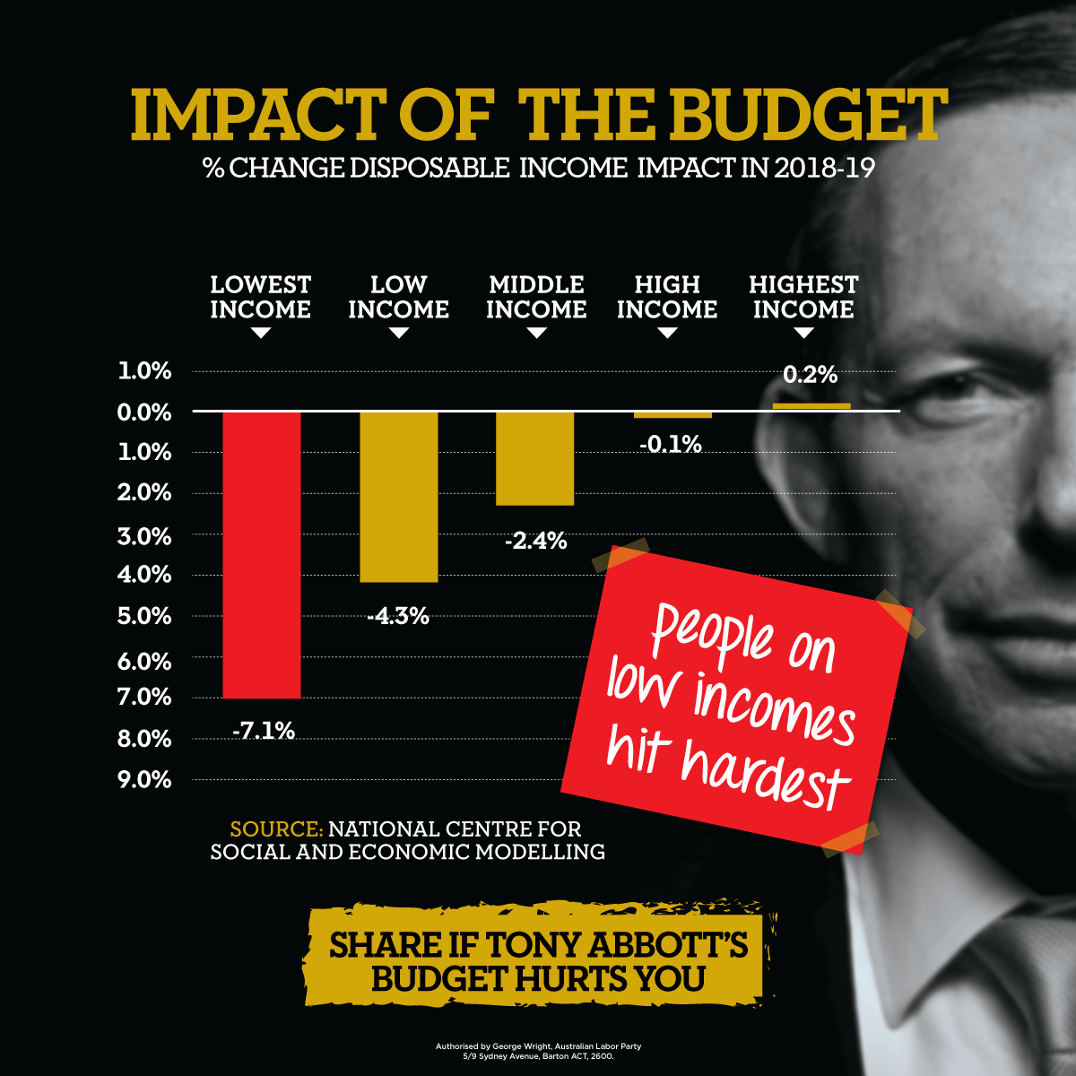 budget impact.png