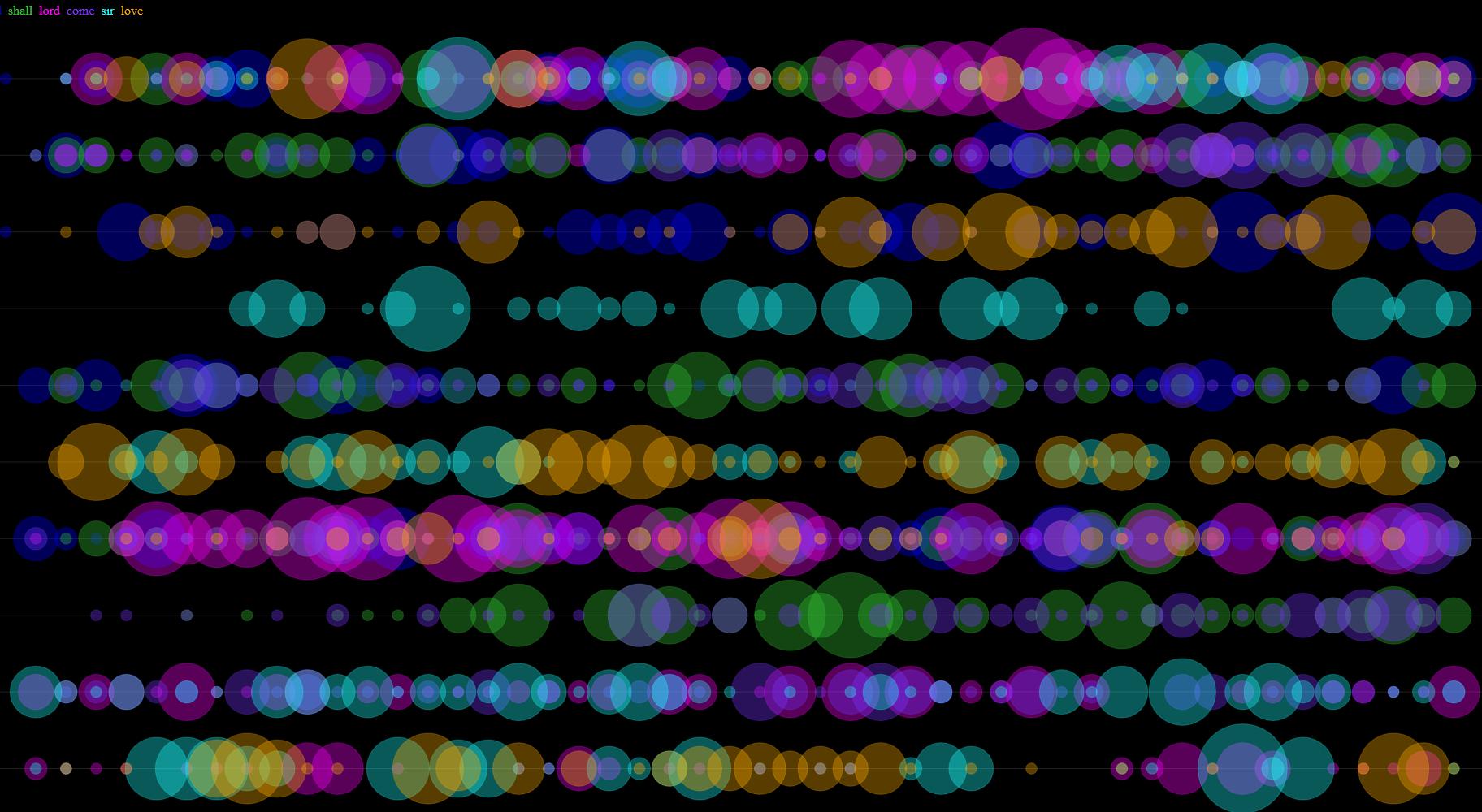 visualizing text.jpeg
