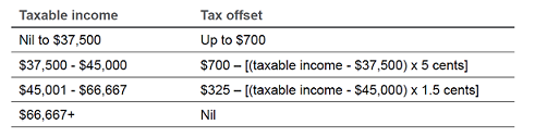 tax table 2.png