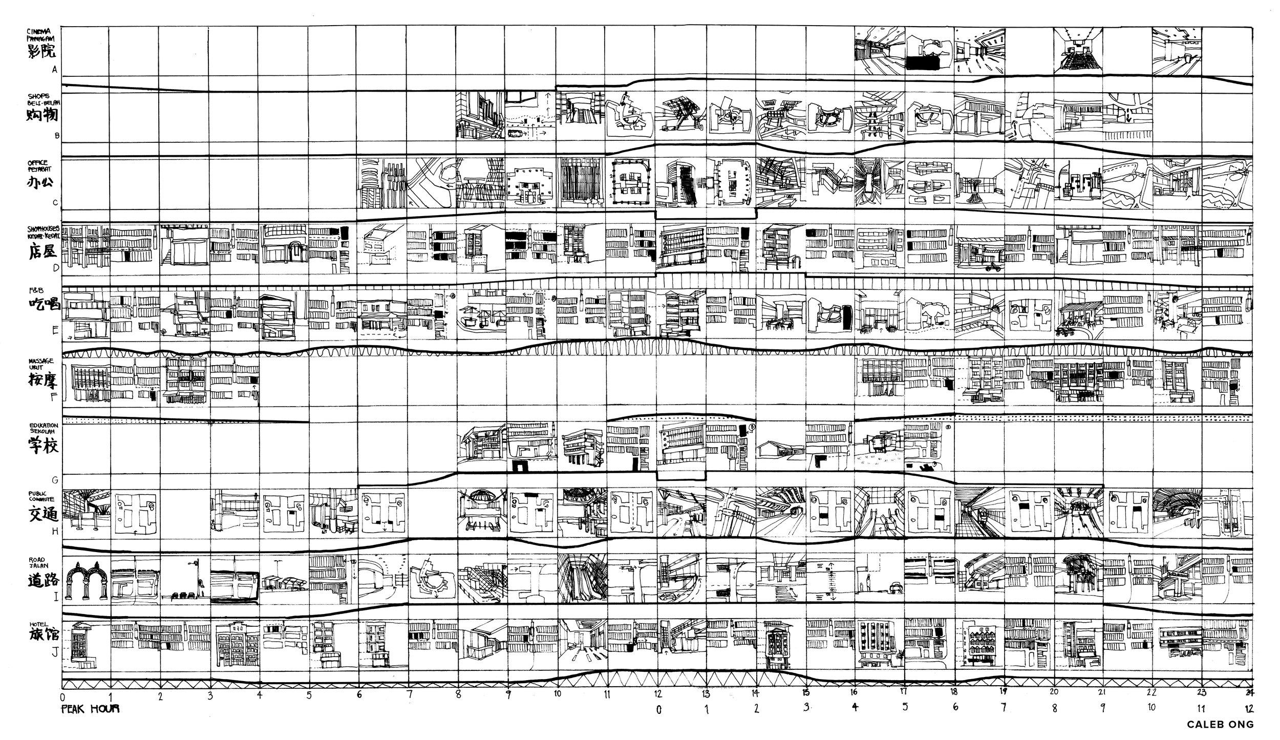 Contextual Exploration Sketch -  program, space, time, movement