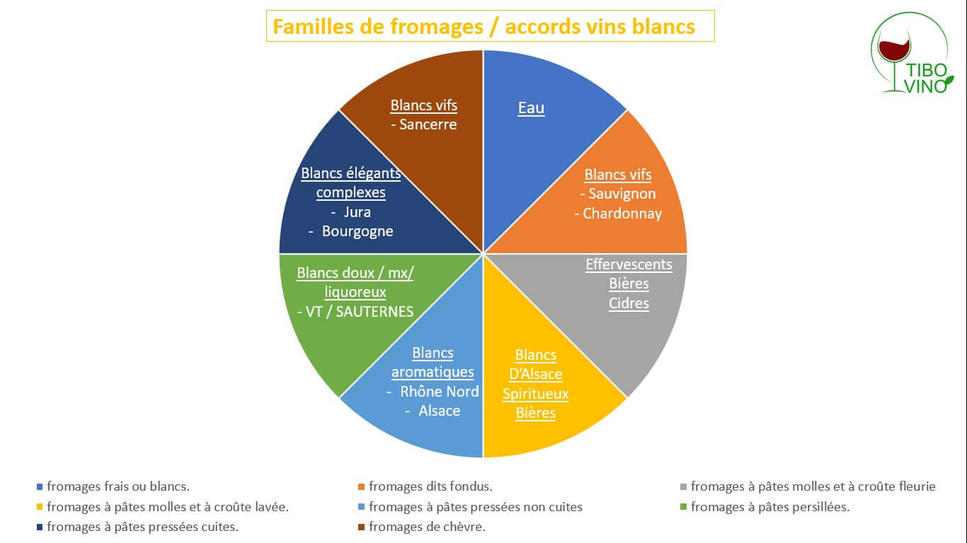 accord-vin-blanc-fromage.jpg