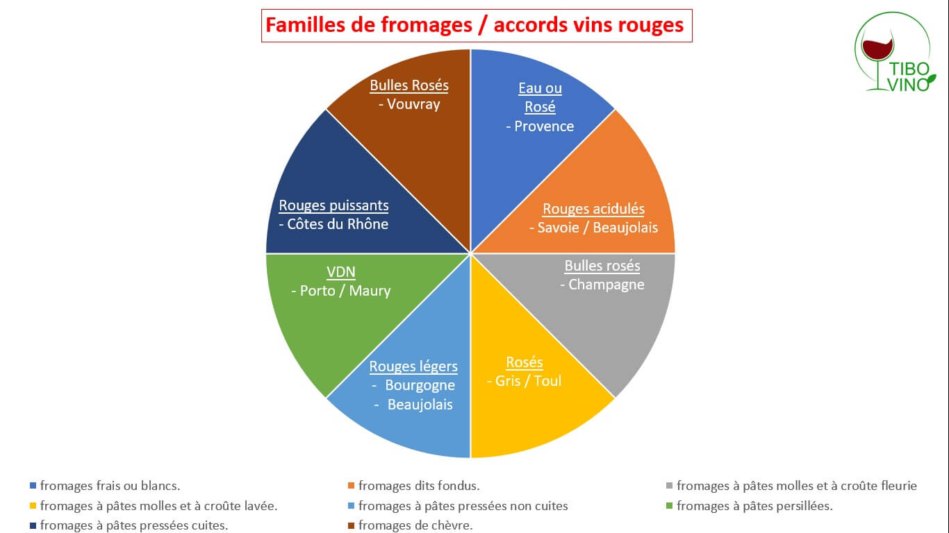 accord-vin-rouge-fromage.jpg