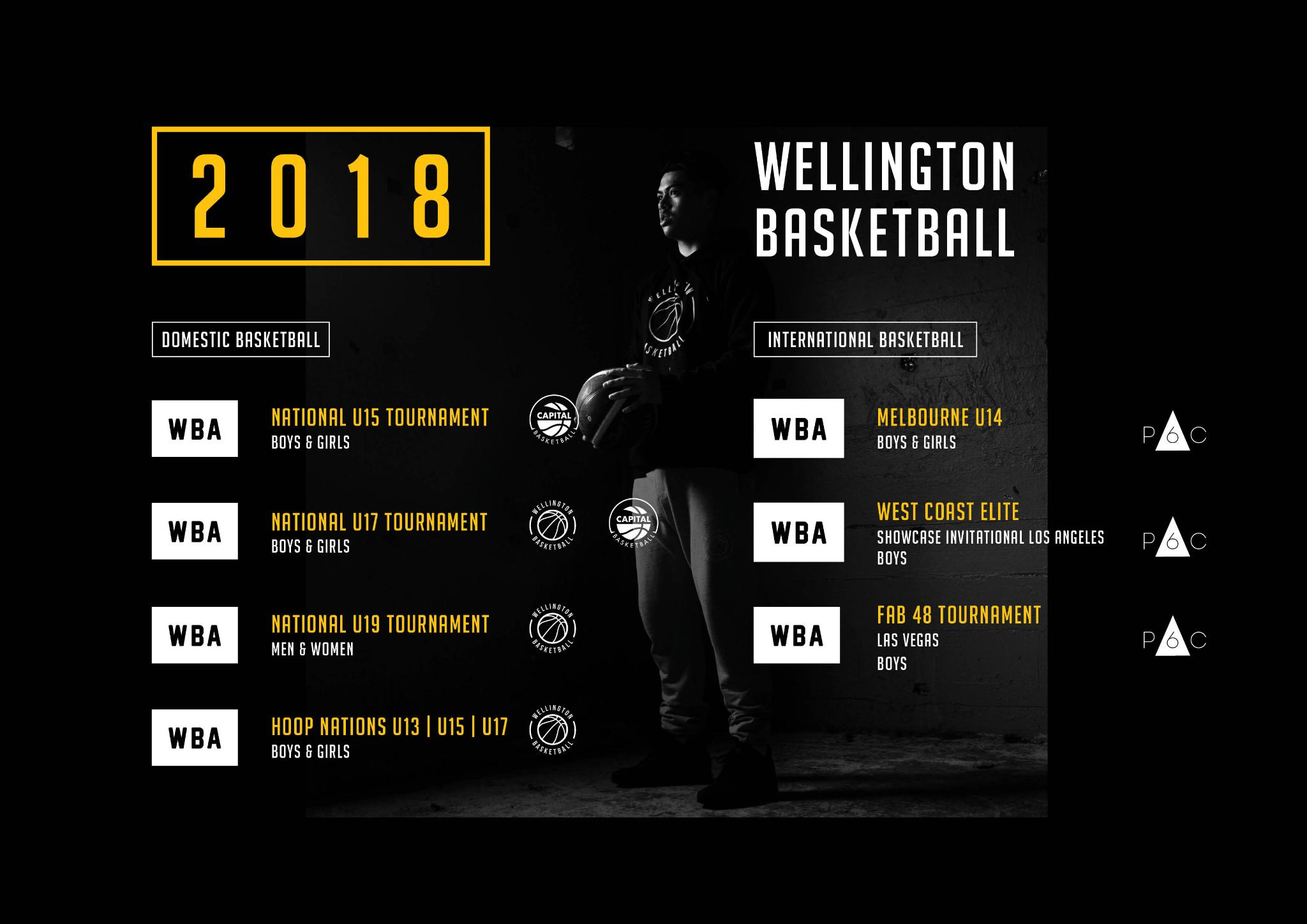 Wellington Basketball 2018
