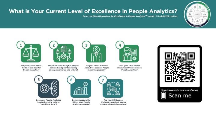Seven Questions Survey_Health Check_Promotion Slide_2019.jpeg