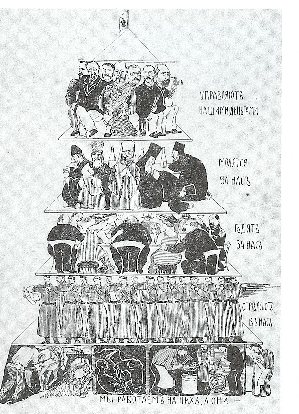 The 'Russian Wedding Cake' shows how society was formed before the 1917 revolution with the Tsars at the top.