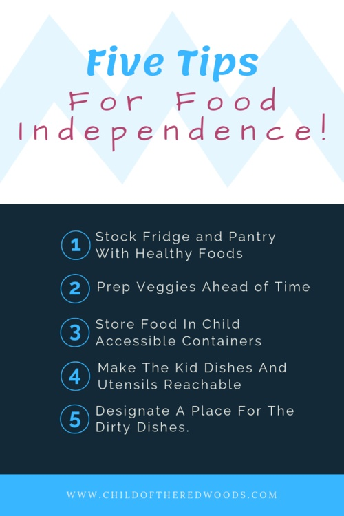 Food Independence Children PIN 1.jpg