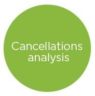 cancellations analysis.jpg