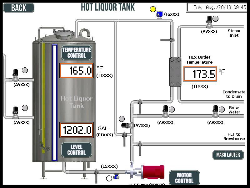 #2.A_Brewhouse Touchscreen_HLT_numbers.jpg