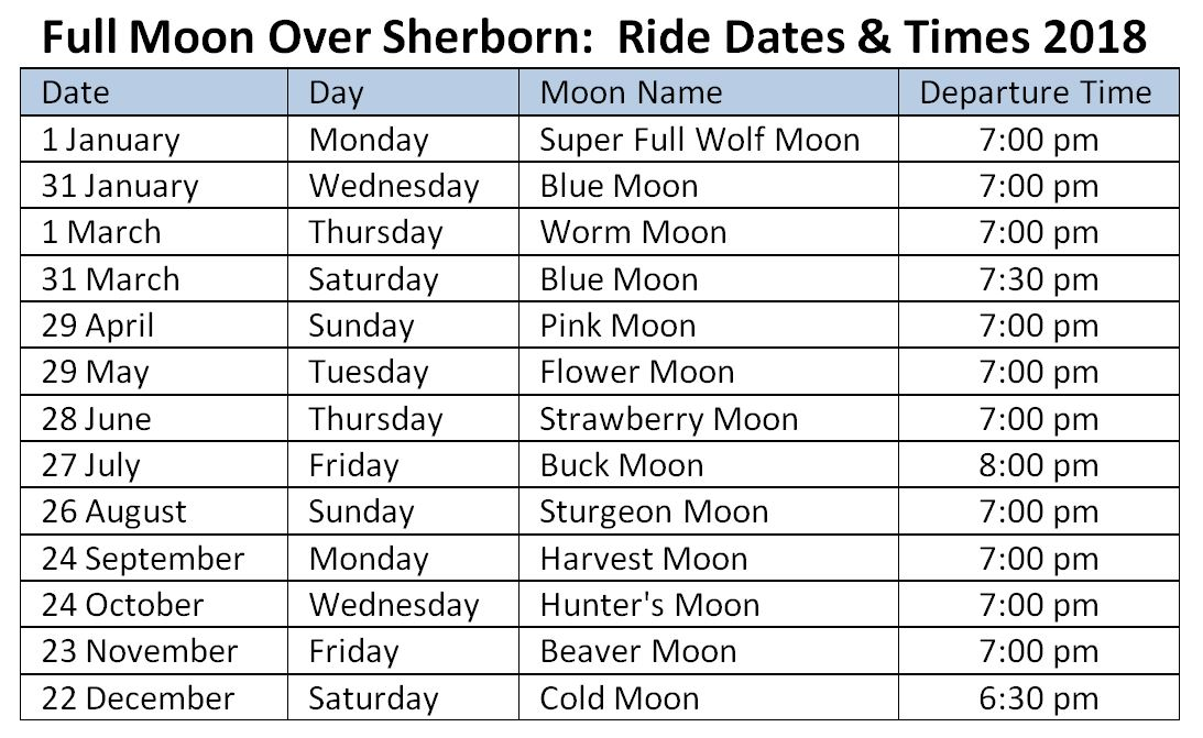Full Moon Over Sherborn - Dates & Times 2018.JPG