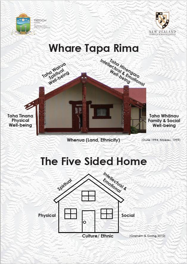 Whare Tapa Rima.PNG