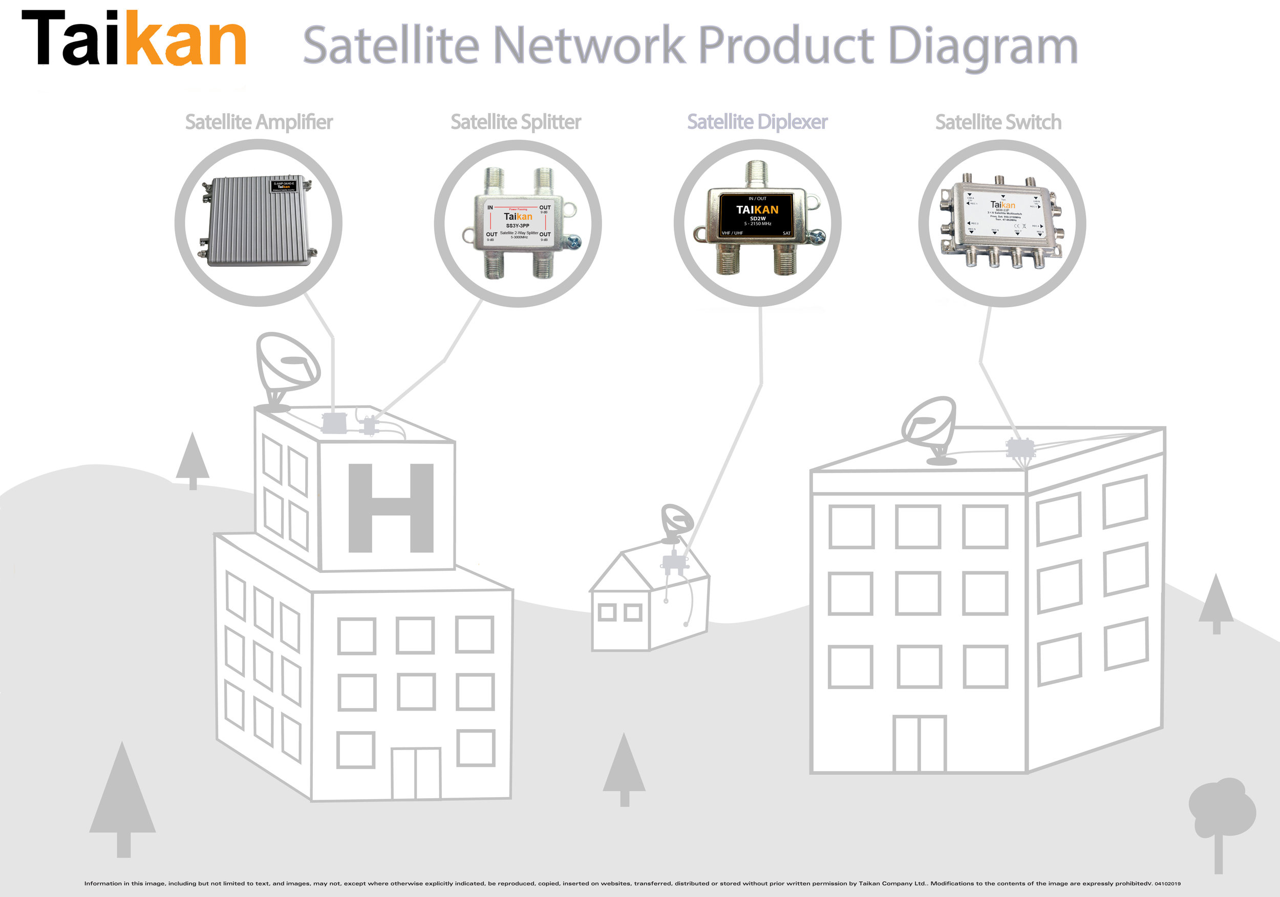 Product diagram SATELLITE.jpg