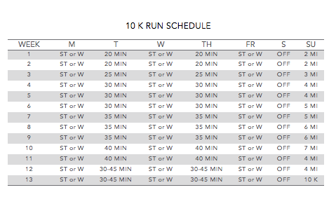 10K Run Schedule.png