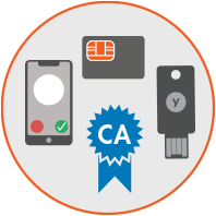 Identities for Users with Privileges - Secure the access and exchange of your sensitive data with Higher Trust PKI- based authentication, using a phone, a YubiKey, or PIV cards.