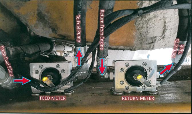 Blutip Fuel Meters- Flow Diagram.PNG