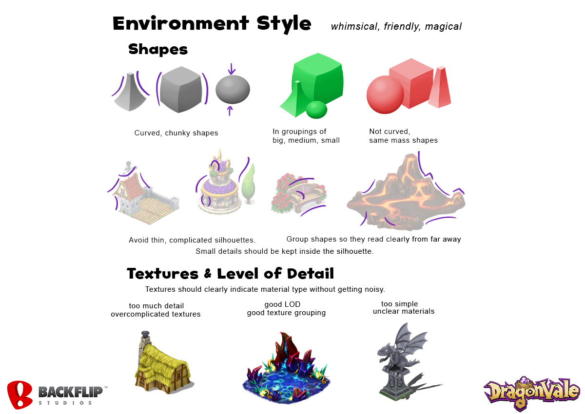 DragonVale Style Guide