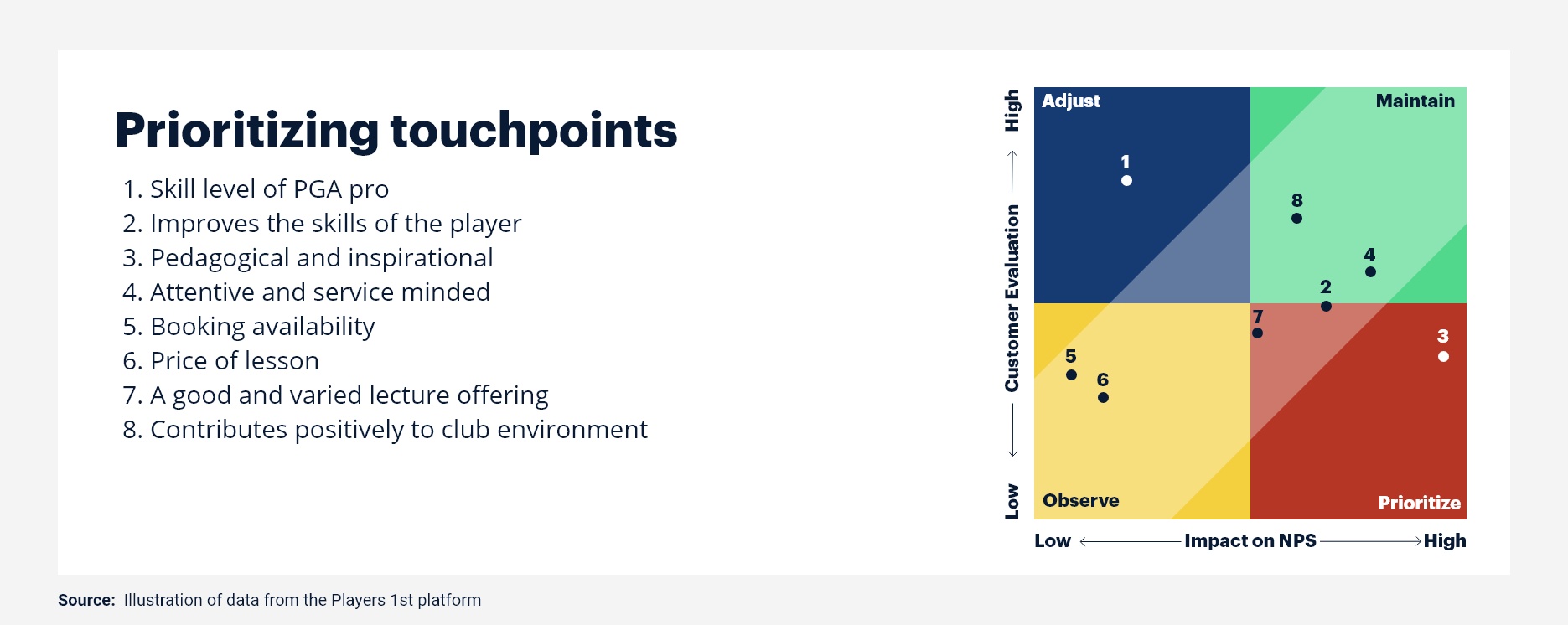Valuation Touchpoints.png