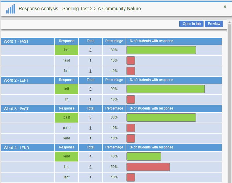Response Analsys Web2.PNG