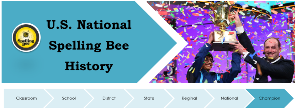 History of Spelling Bee1.PNG
