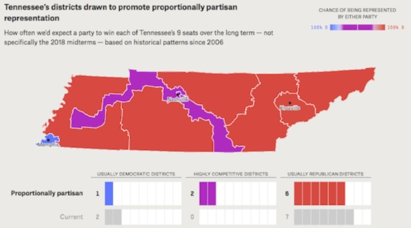 Source: https://projects.fivethirtyeight.com/redistricting-maps/tennessee/#Competitive