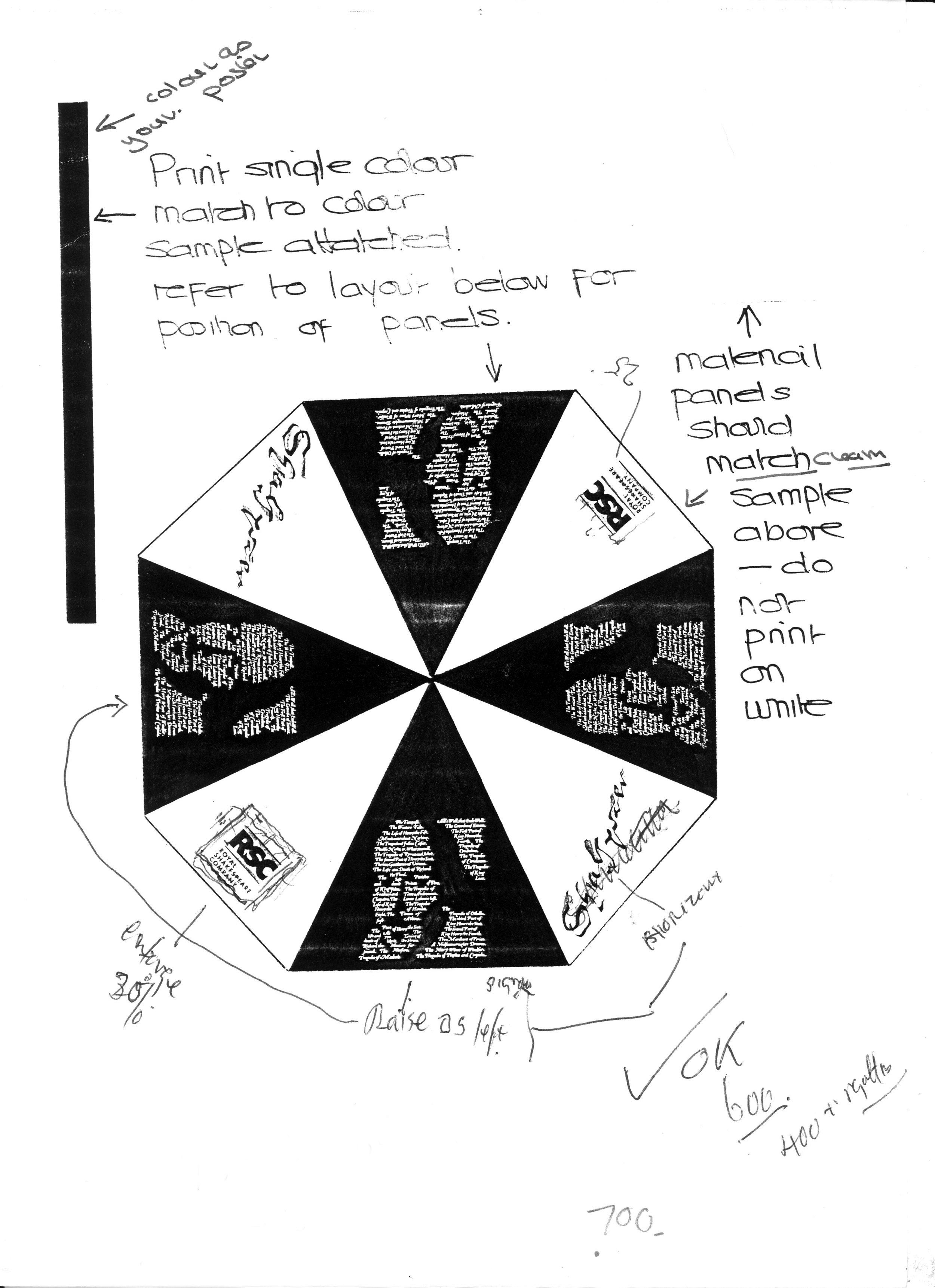 Shakespeare Flickbook - Umbrella without name © Abram Games Estate.jpg