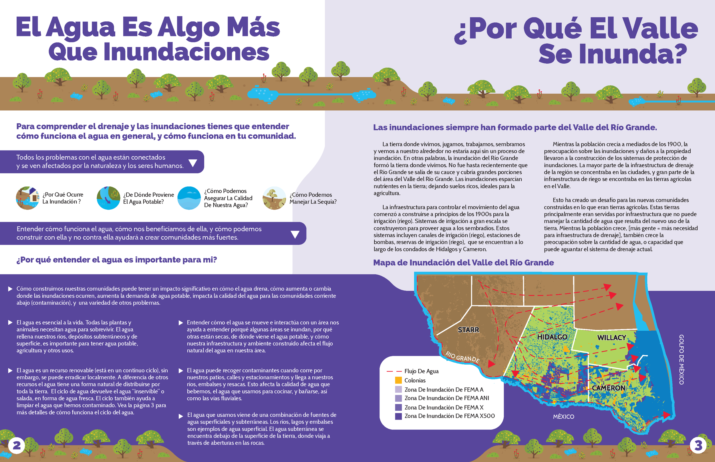 lucha-drainage-level-1-spanish-posters-170110_Page_2.png