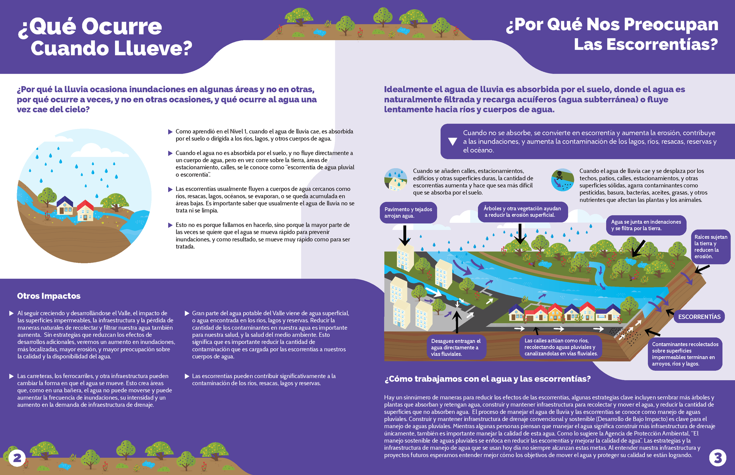 lucha-drainage-level-2-spanish-posters-170110_Page_2.png