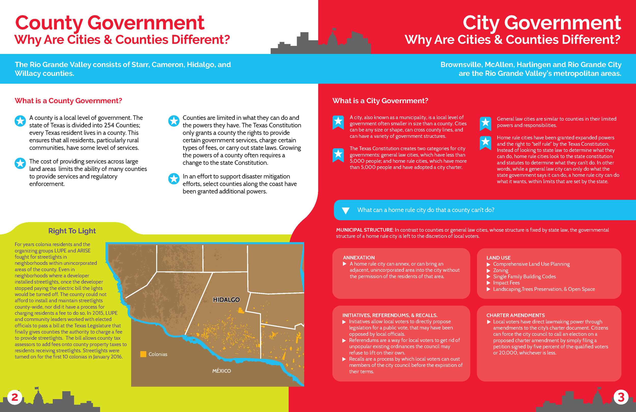 lucha-governance-level-2-english-posters (2)_Page_2.png