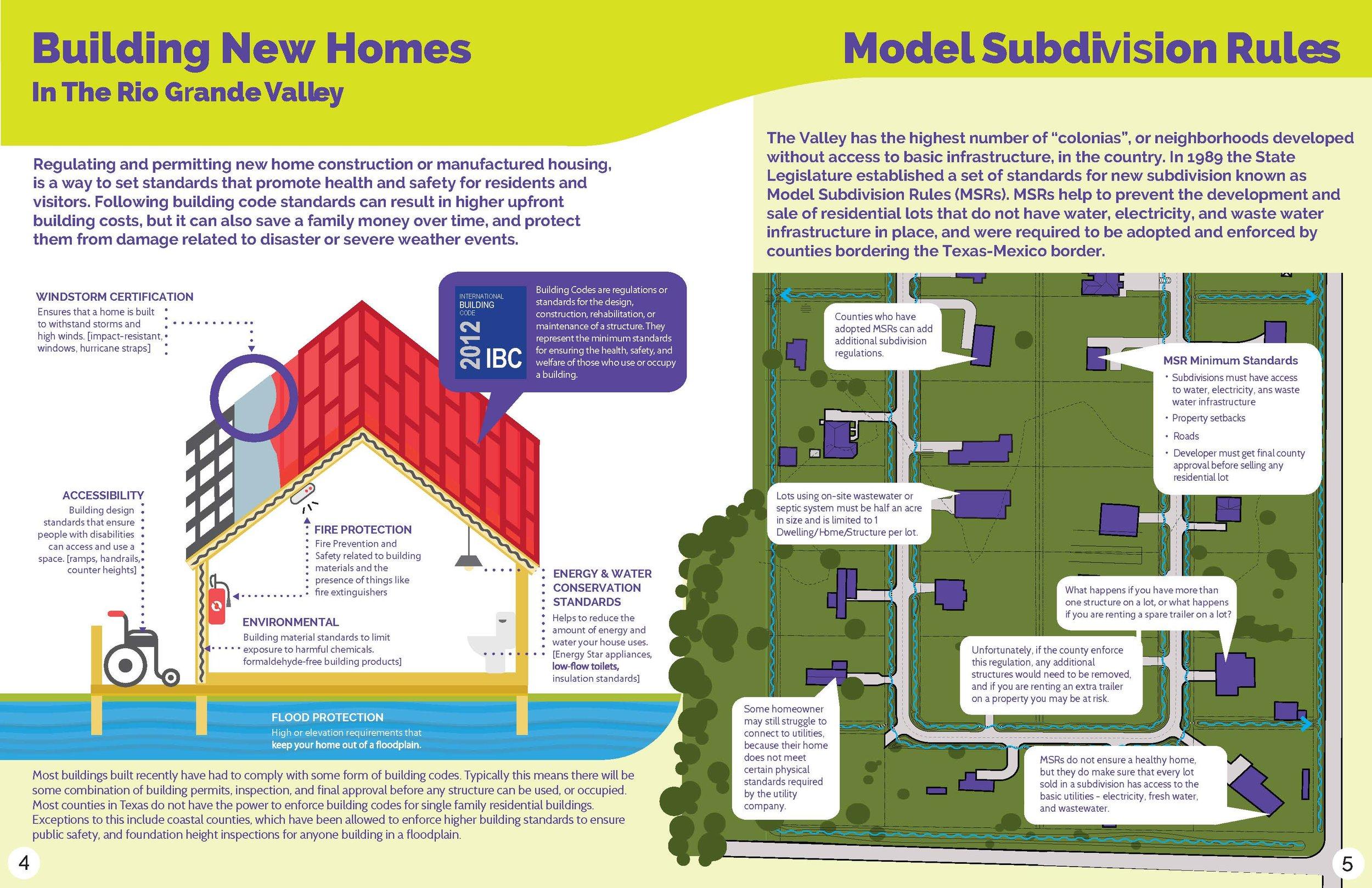 housing-level2-ENGLISH-poster 3.jpg