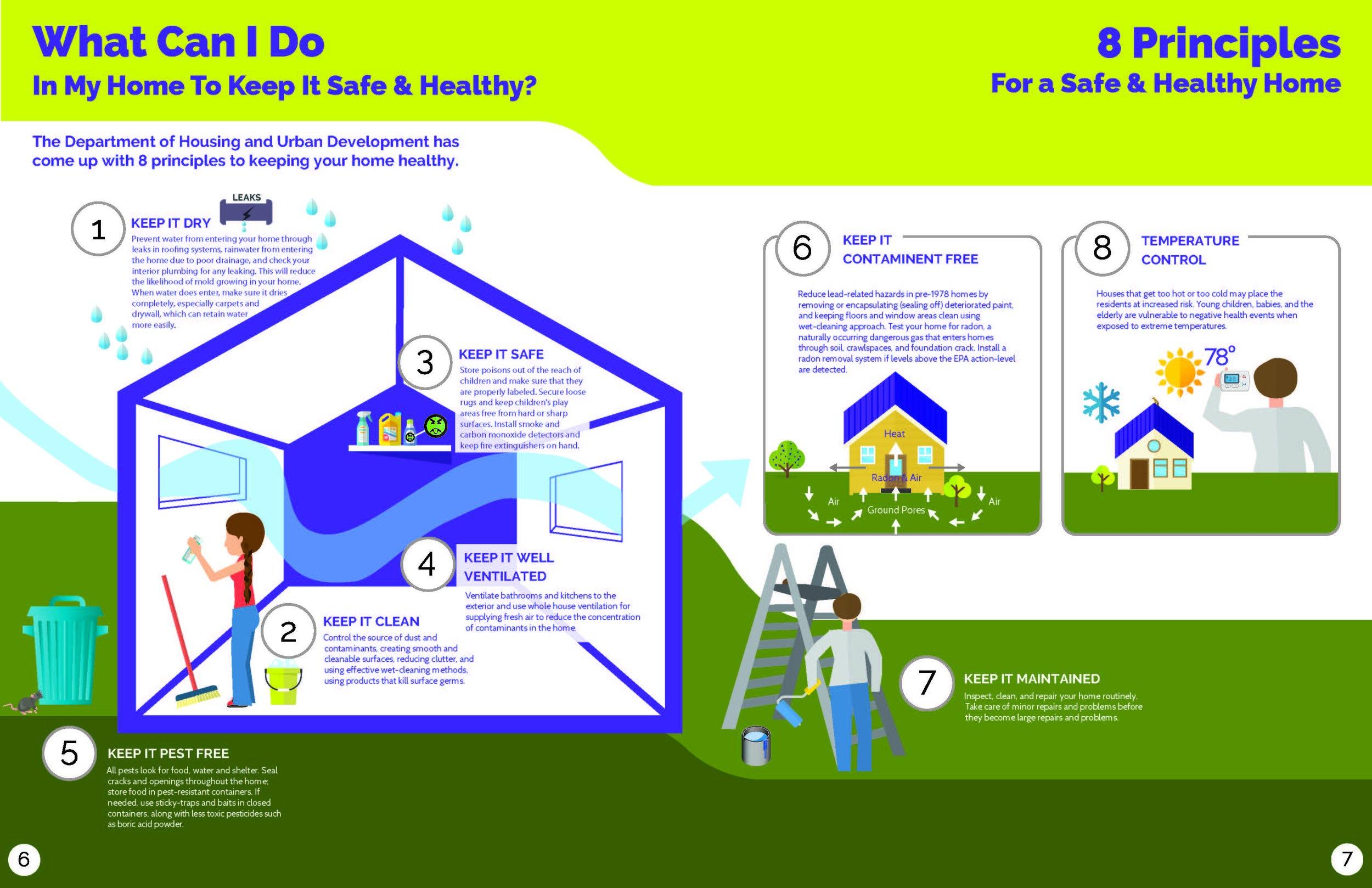 housing-level2-ENGLISH-poster 4.jpg
