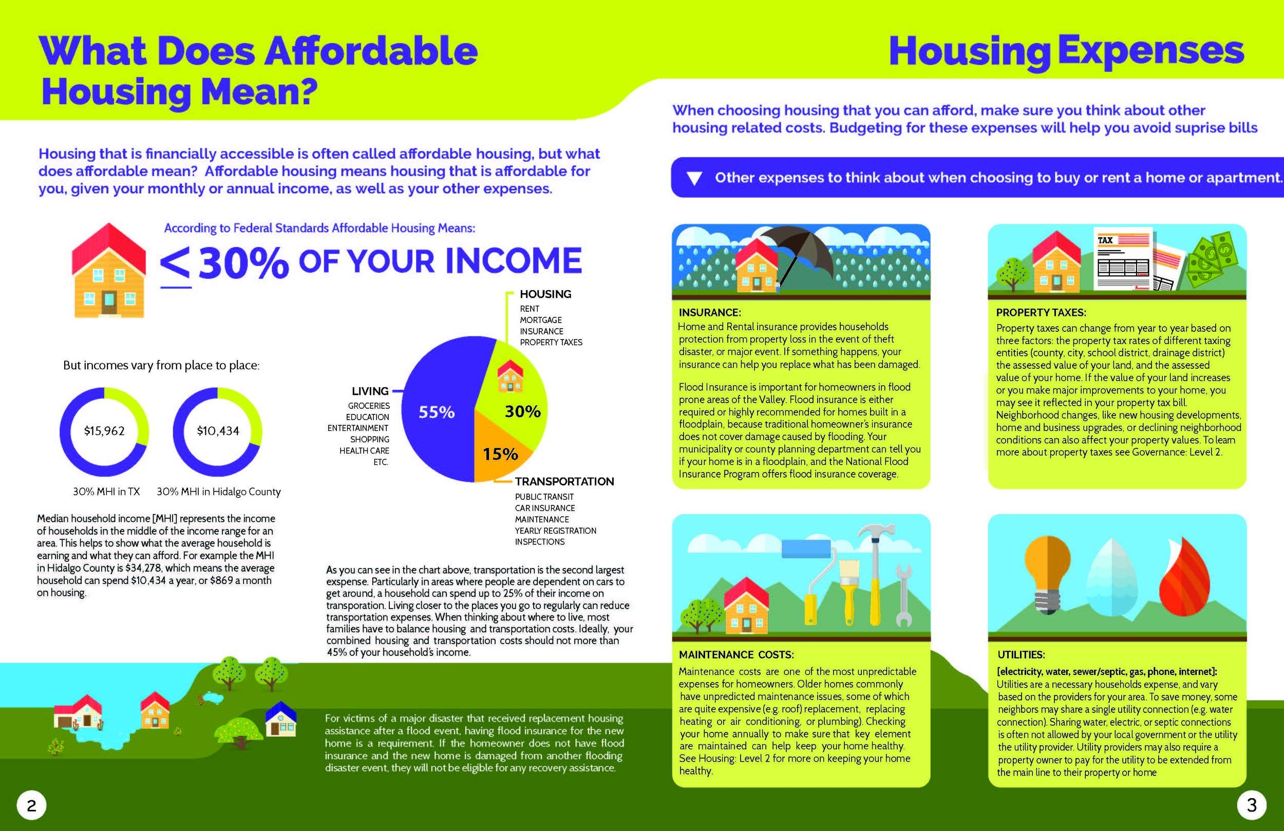 housing-level1-english-poster 2.jpg
